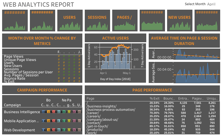 Web-Analytics-Dashboards